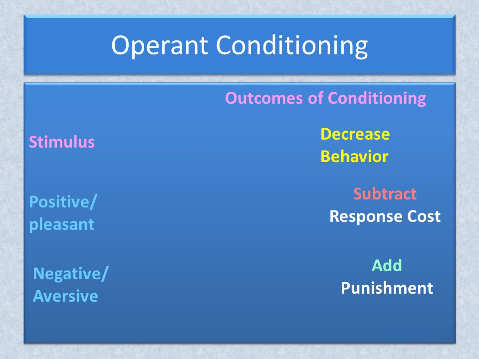 Operant Conditioning Outcomes of Conditioning Decrease Behavior Stimulus Positive/ pleasant Negative/ Aversive Subtract Response Cost Add Punishment