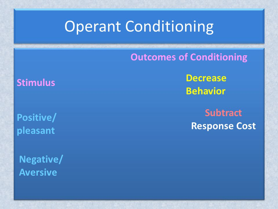 Operant Conditioning Outcomes of Conditioning Decrease Behavior Stimulus Positive/ pleasant Negative/ Aversive Subtract Response Cost