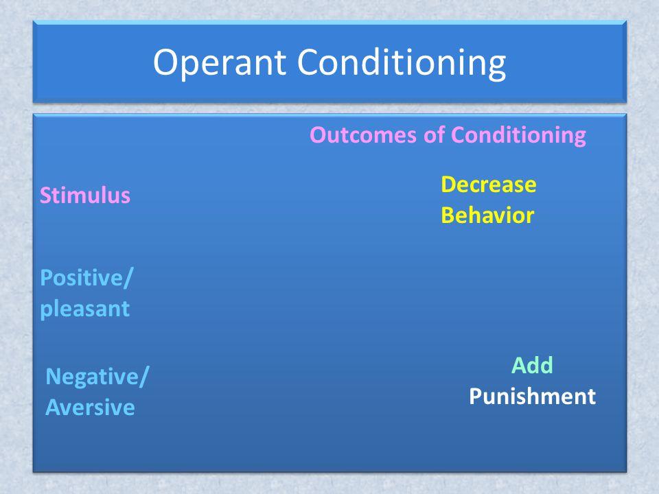 Operant Conditioning Outcomes of Conditioning Decrease Behavior Stimulus Positive/ pleasant Negative/ Aversive Add Punishment