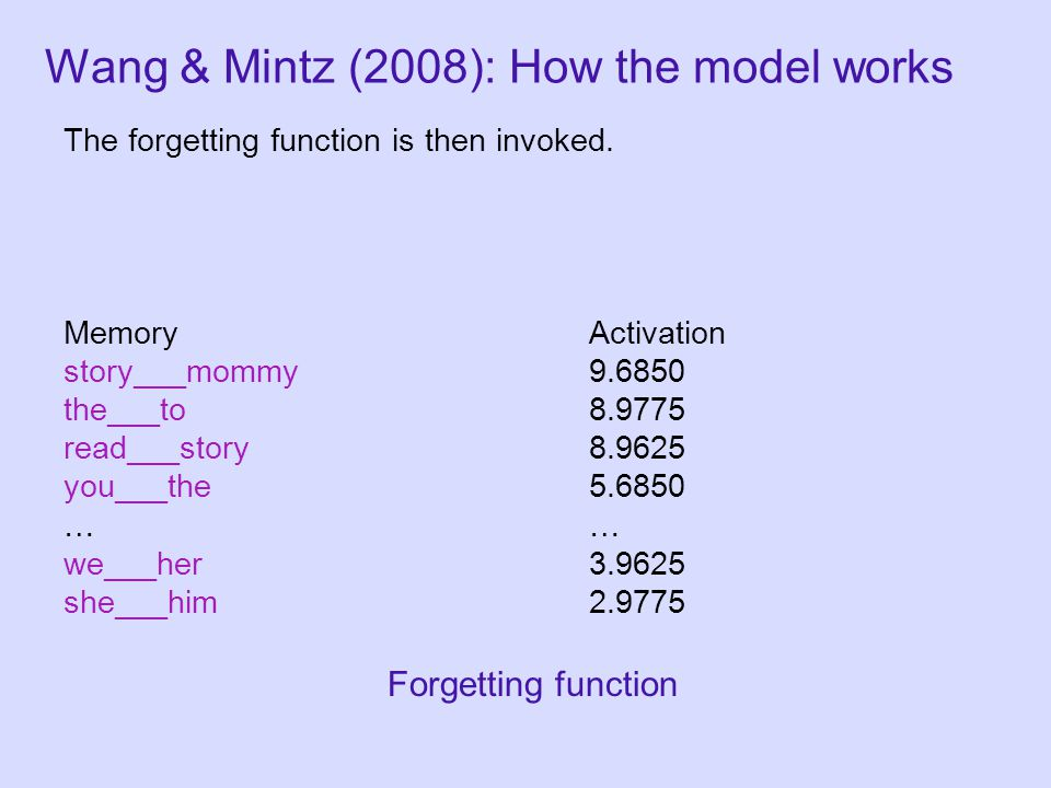 MemoryActivation story___mommy9.6850 the___to8.9775 read___story8.9625 you___the5.6850… we___her3.9625 she___him2.9775 The forgetting function is then invoked.