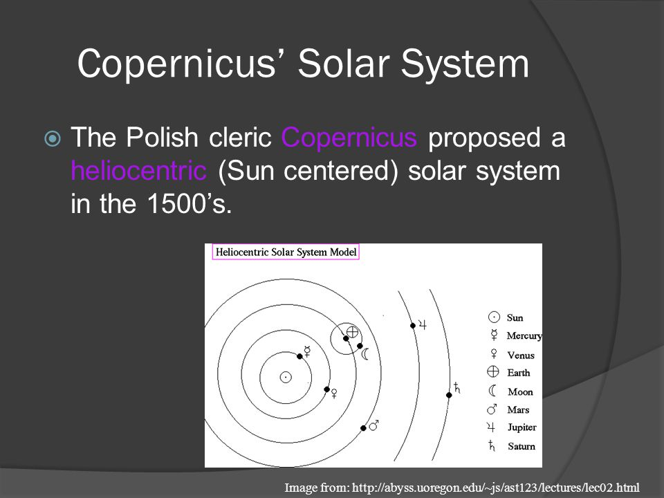 Objections to Copernicus  How could Earth be moving at enormous speeds when we don't feel it.