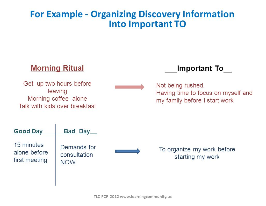 Morning Ritual Get up two hours before leaving Morning coffee alone Talk with kids over breakfast ___Important To__ For Example - Organizing Discovery Information Into Important TO Good Day Bad Day ___ Not being rushed.