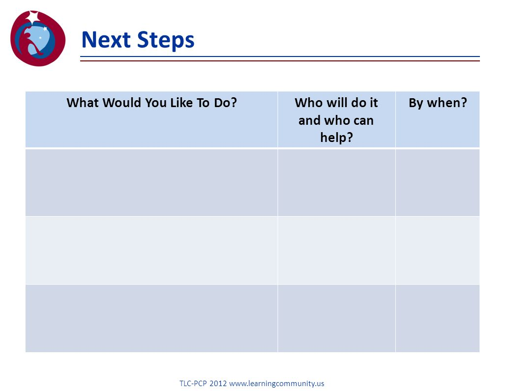 Next Steps What Would You Like To Do Who will do it and who can help.