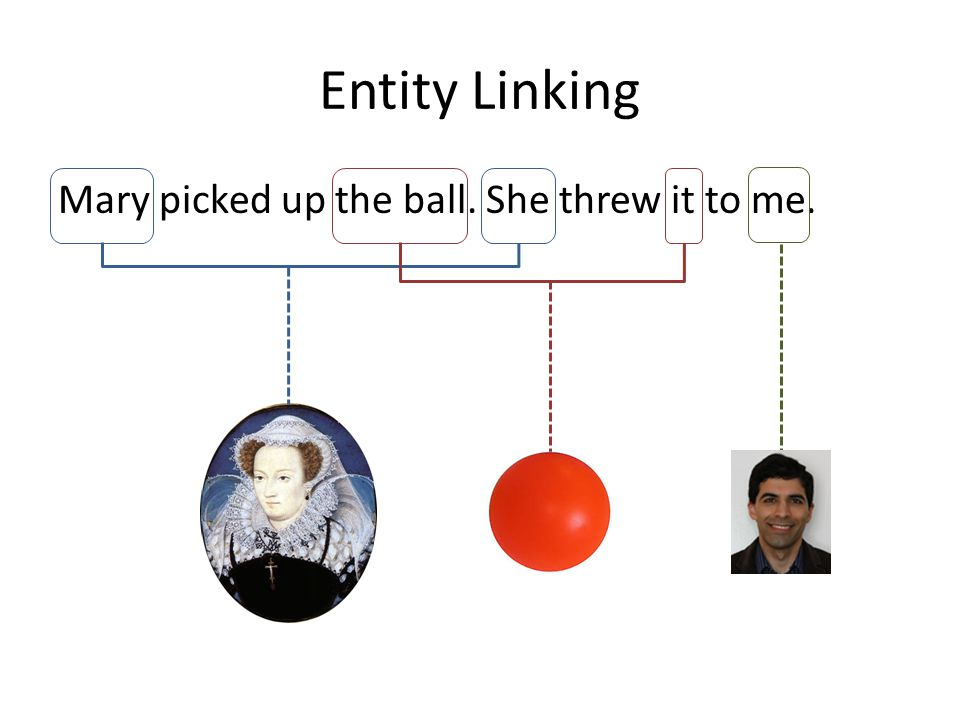 Entity Linking Mary picked up the ball. She threw it to me.