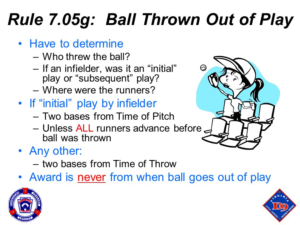 Rule 7.05g: Ball Thrown Out of Play Have to determine –Who threw the ball.