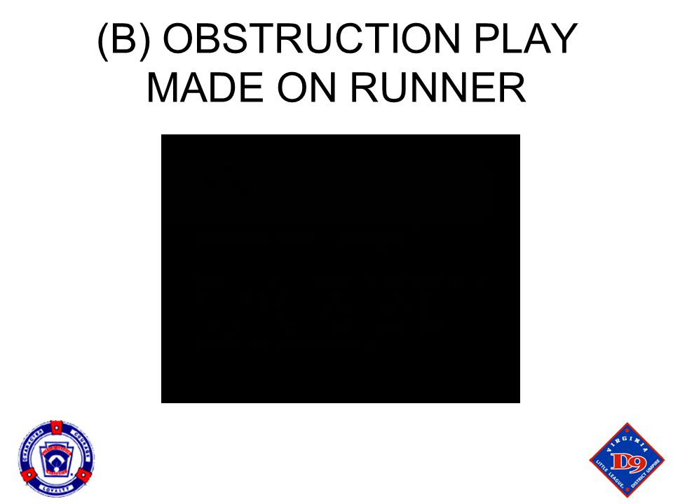 (B) OBSTRUCTION PLAY MADE ON RUNNER