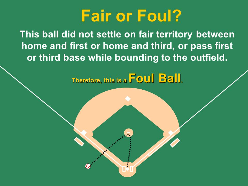 37 This ball did not settle on fair territory between home and first or home and third, or pass first or third base while bounding to the outfield.