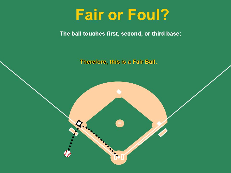 39 Therefore, this is a Fair Ball. The ball touches first, second, or third base; Fair or Foul?