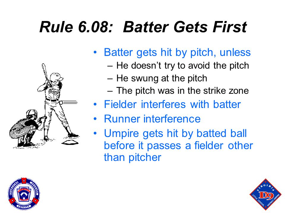 Rule 6.08: Batter Gets First Batter gets hit by pitch, unless –He doesn't try to avoid the pitch –He swung at the pitch –The pitch was in the strike zone Fielder interferes with batter Runner interference Umpire gets hit by batted ball before it passes a fielder other than pitcher
