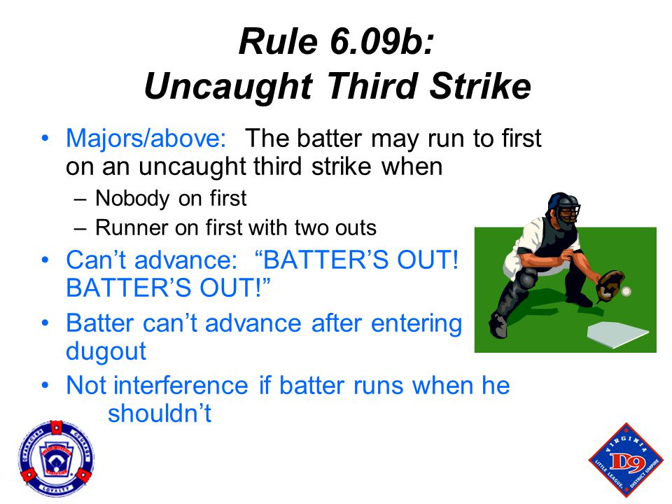 Rule 6.09b: Uncaught Third Strike Majors/above: The batter may run to first on an uncaught third strike when –Nobody on first –Runner on first with two outs Can't advance: BATTER'S OUT.