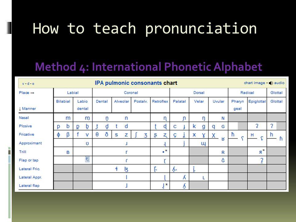 How to teach pronunciation Method 4: International Phonetic Alphabet