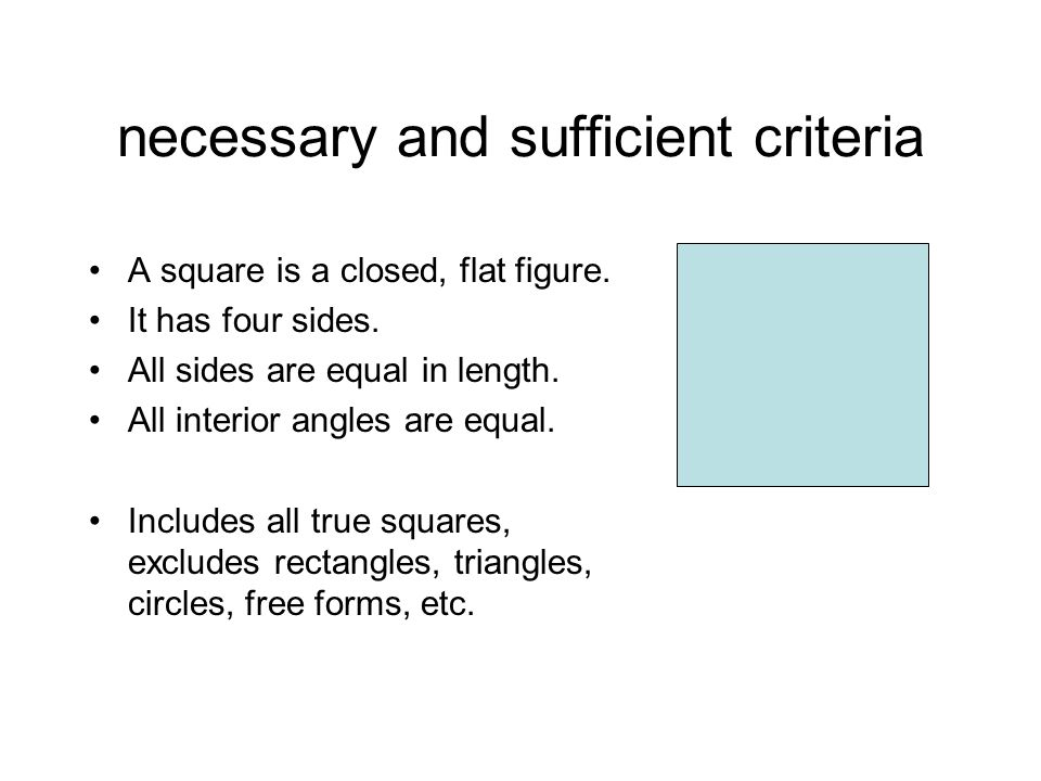 necessary and sufficient criteria A square is a closed, flat figure.