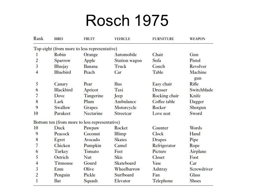 Rosch 1975