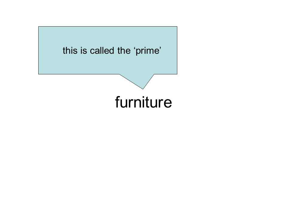 furniture this is called the 'prime'