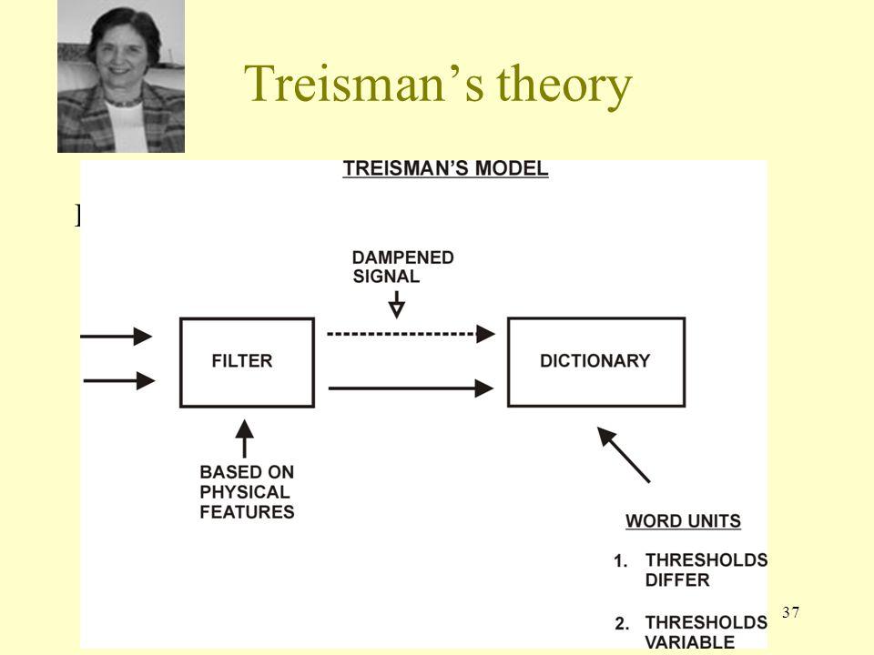 37 Treisman's theory Figure