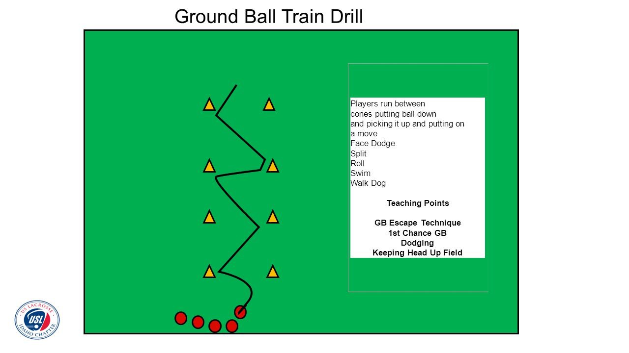 Ground Ball Train Drill Players run between cones putting ball down and picking it up and putting on a move Face Dodge Split Roll Swim Walk Dog Teachi