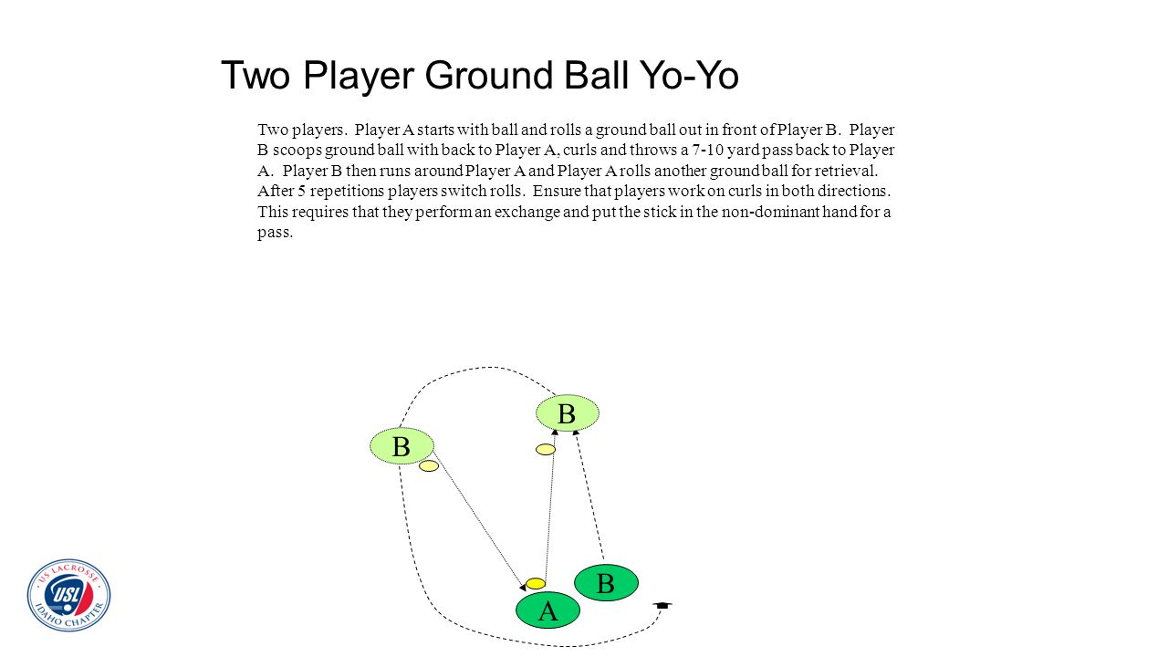 Two Player Ground Ball Yo-Yo A B Two players. Player A starts with ball and rolls a ground ball out in front of Player B. Player B scoops ground ball