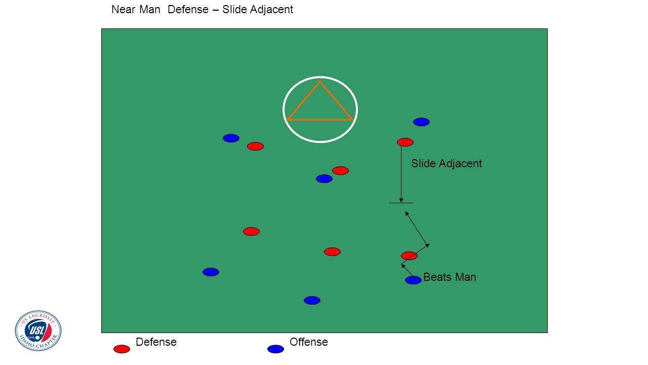 Near Man Defense – Slide Adjacent DefenseOffense Beats Man Slide Adjacent