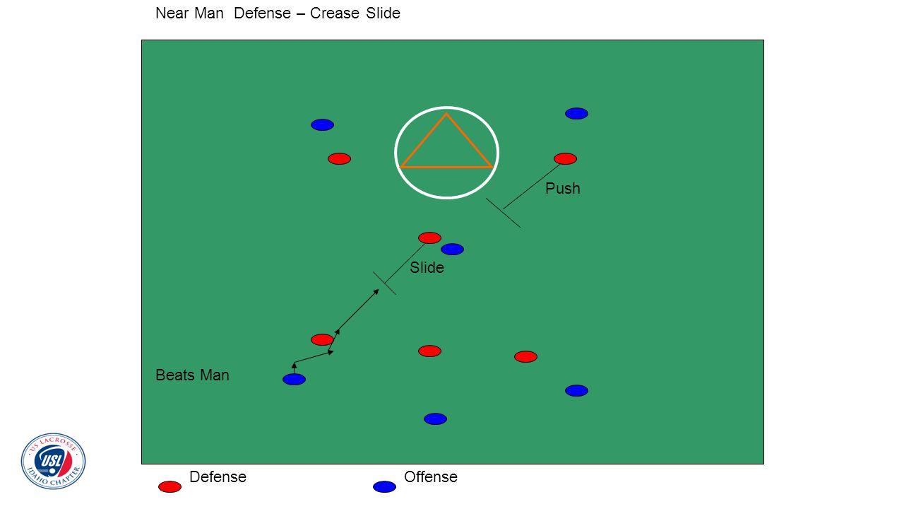 Near Man Defense – Crease Slide DefenseOffense Beats Man Slide Push