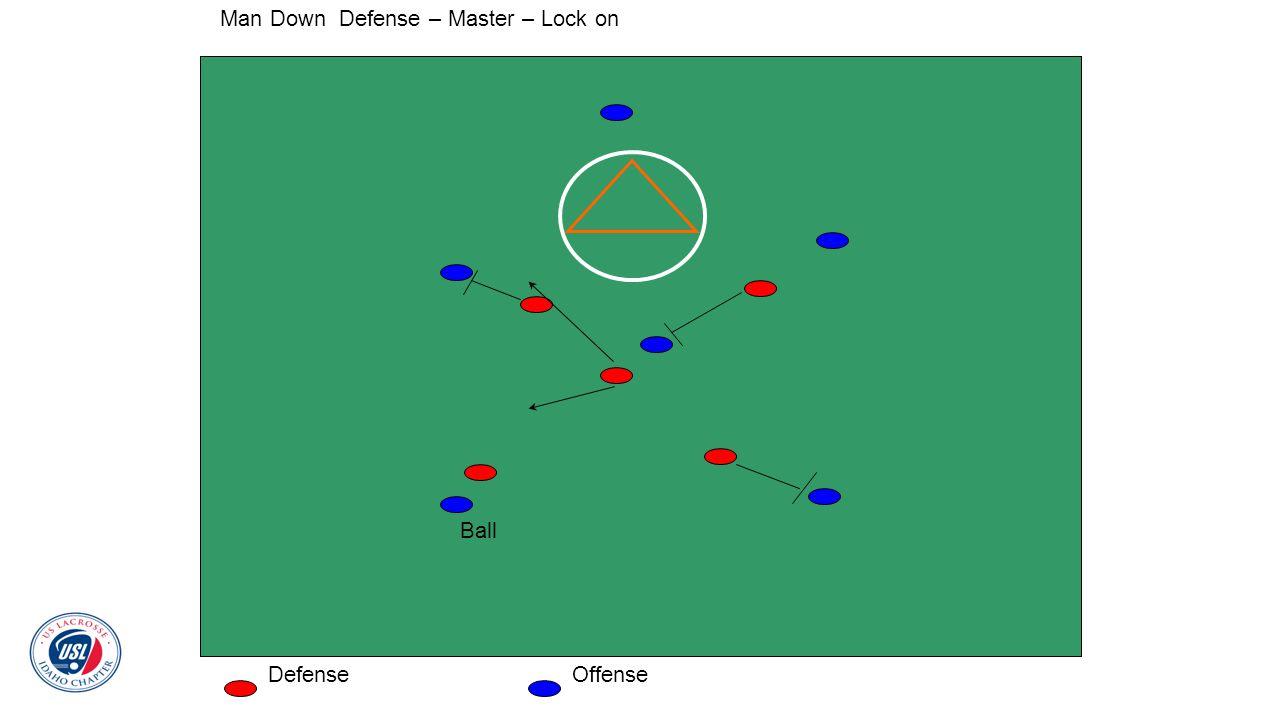 Man Down Defense – Master – Lock on DefenseOffense Ball