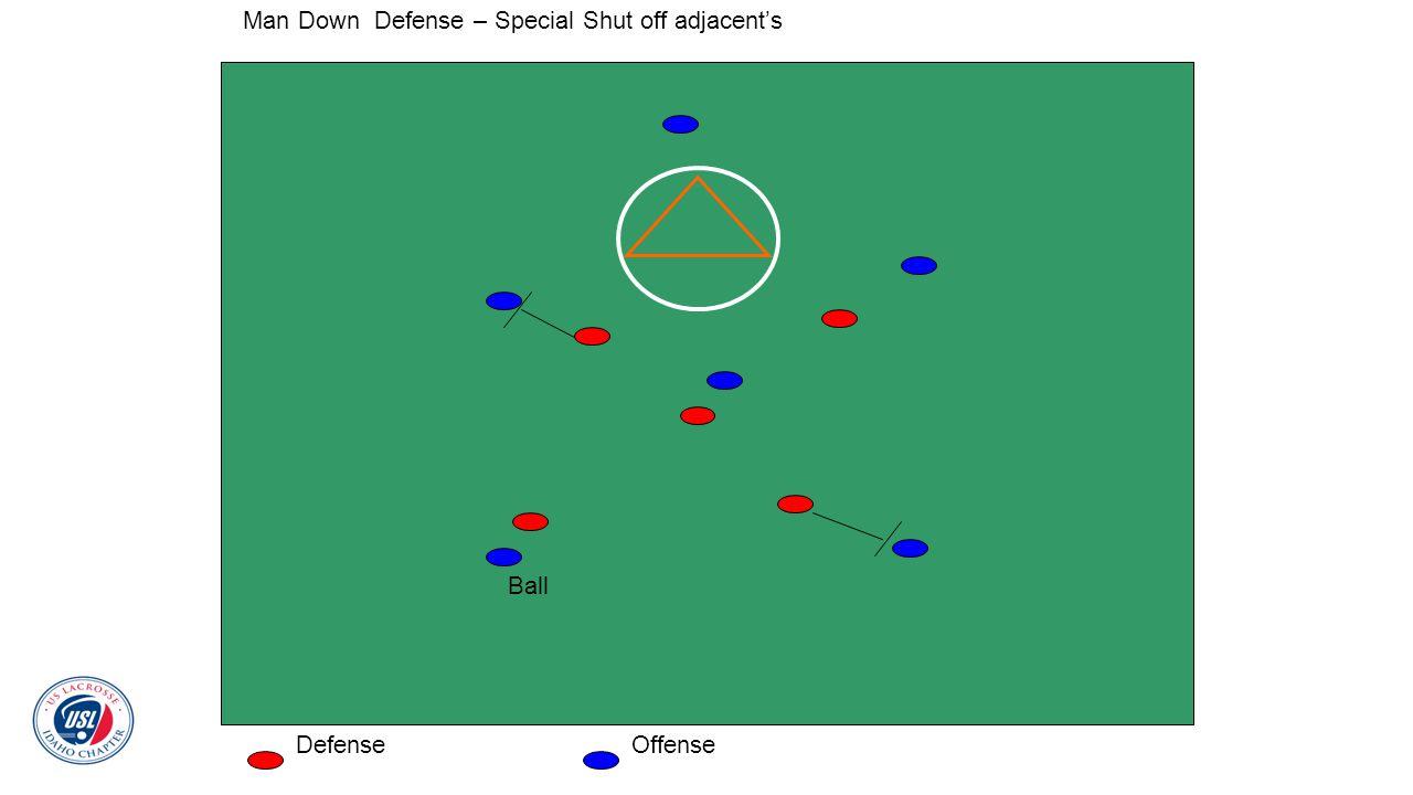 Man Down Defense – Special Shut off adjacent's DefenseOffense Ball