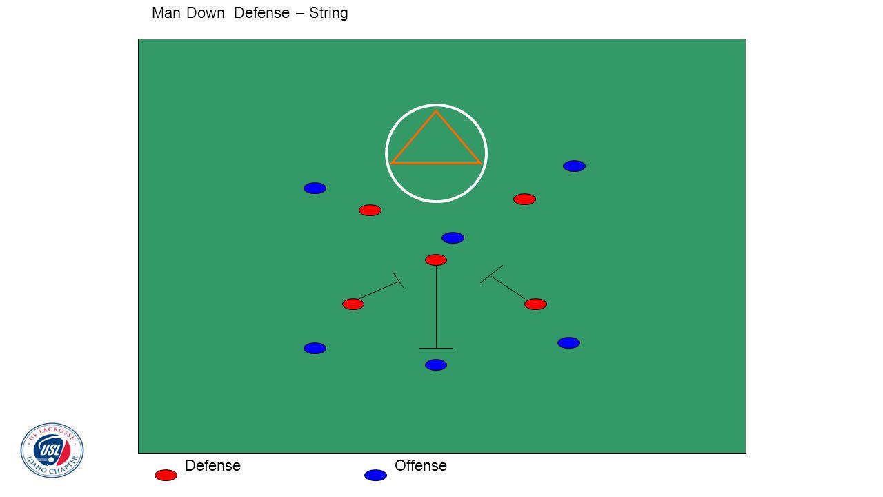 Man Down Defense – String DefenseOffense
