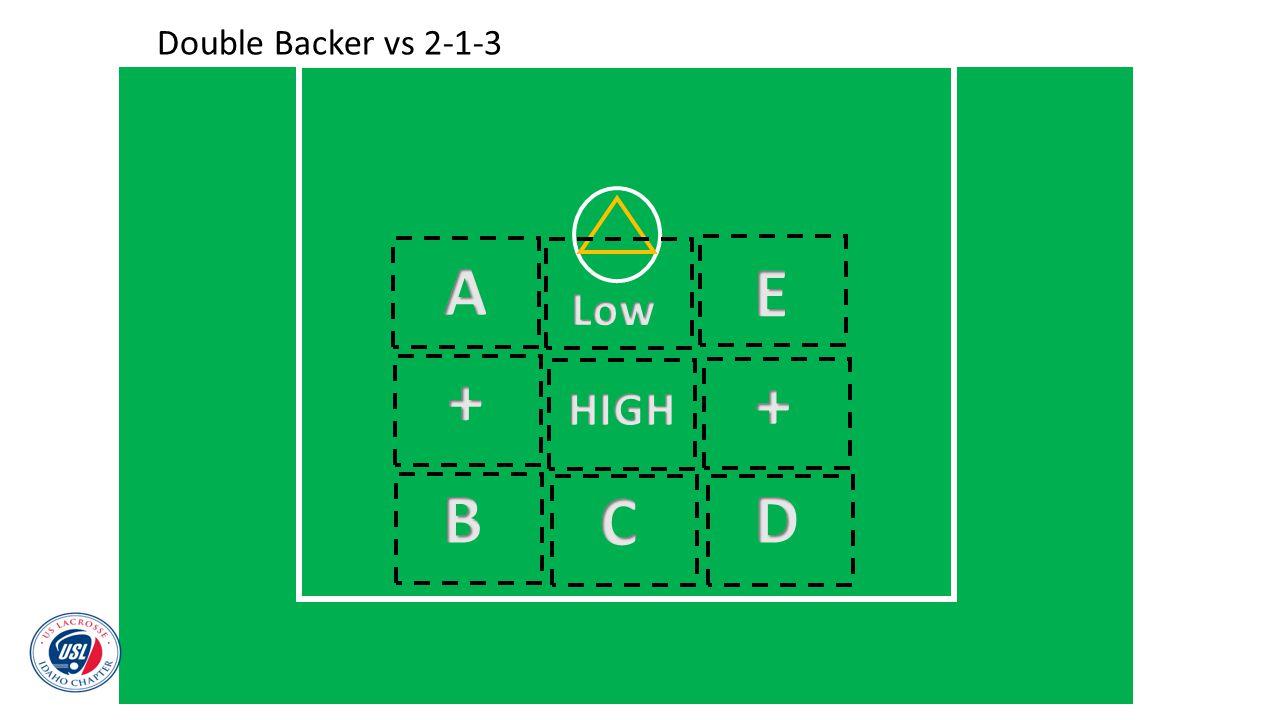 Double Backer vs 2-1-3