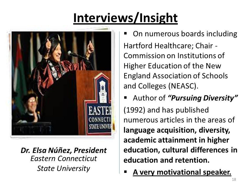 Interviews/Insight Dr.