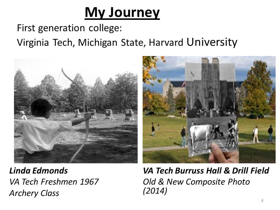 My Journey First generation college: Virginia Tech, Michigan State, Harvard University Linda Edmonds VA Tech Freshmen 1967 Archery Class VA Tech Burruss Hall & Drill Field Old & New Composite Photo (2014) 4