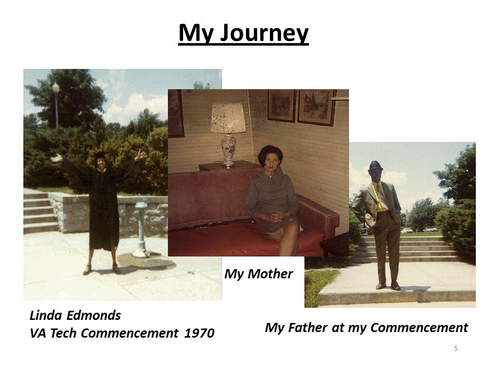 My Journey Linda Edmonds, Va Tech Linda Edmonds VA Tech Commencement 1970 My Mother My Father at my Commencement 5