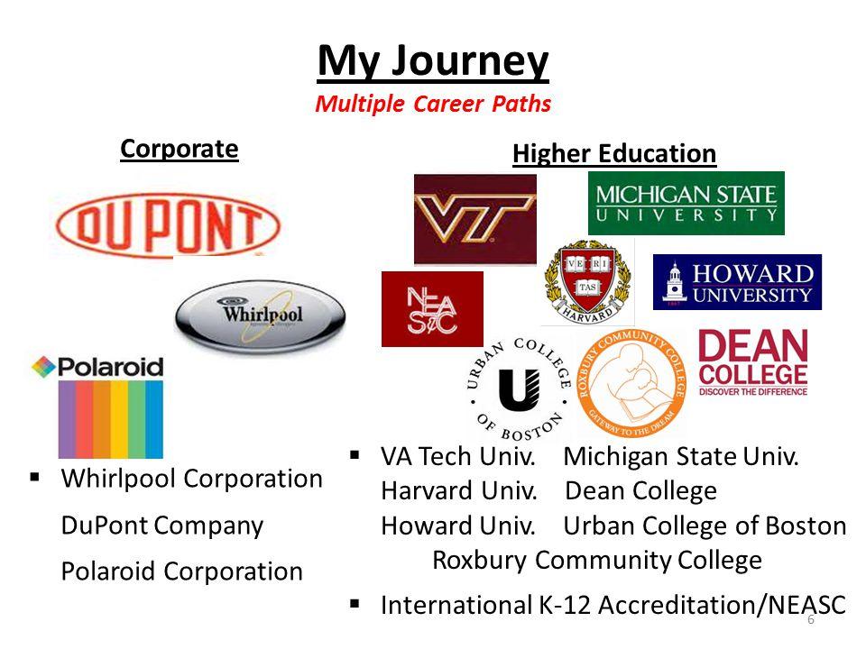 My Journey Multiple Career Paths Corporate  Whirlpool Corporation DuPont Company Polaroid Corporation Higher Education  VA Tech Univ.