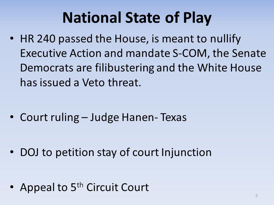Texas v.U.S.