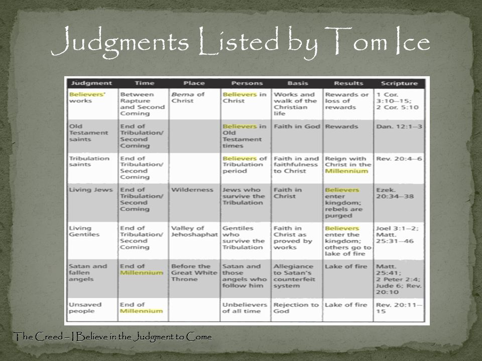 Judgments Listed by Tom Ice