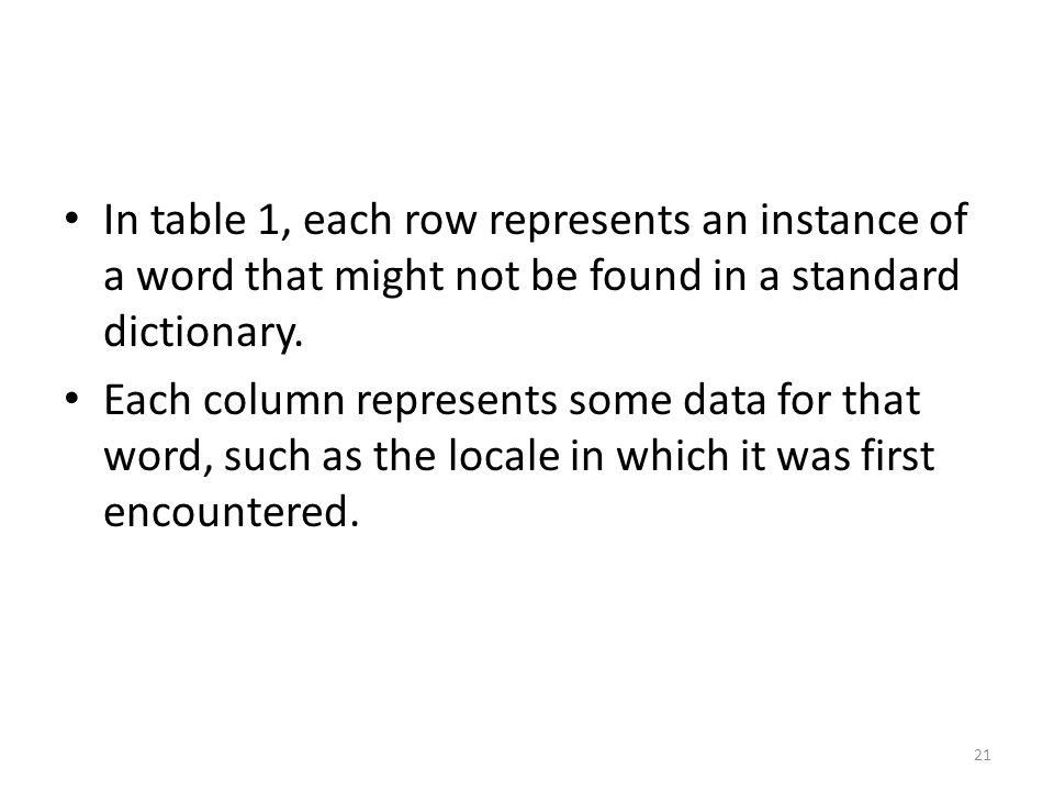 In table 1, each row represents an instance of a word that might not be found in a standard dictionary.