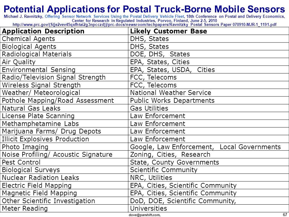 dove@parshift.com, 67 Potential Applications for Postal Truck-Borne Mobile Sensors Michael J.