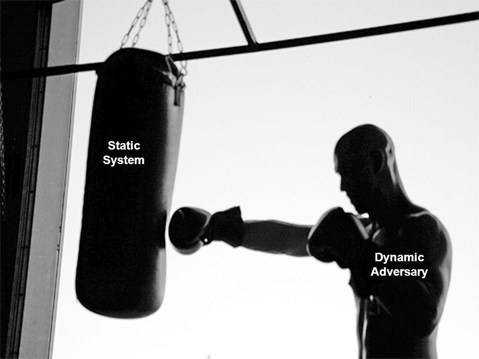 dove@parshift.com, 8 Static System Dynamic Adversary