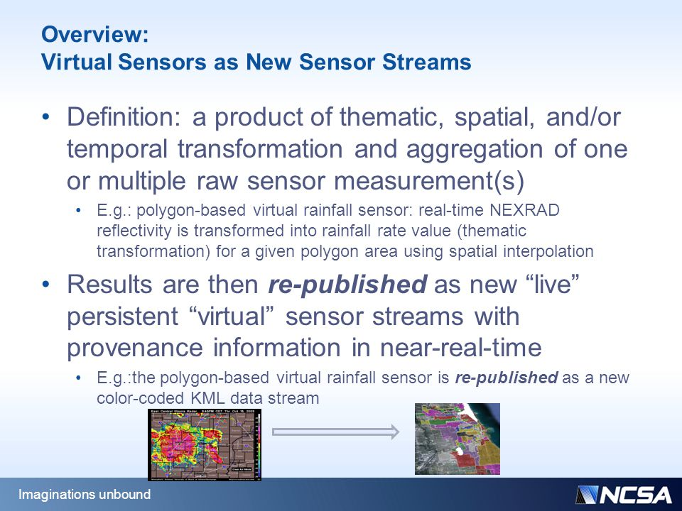 Overview: Virtual Sensors as New Sensor Streams Imaginations unbound Definition: a product of thematic, spatial, and/or temporal transformation and aggregation of one or multiple raw sensor measurement(s) E.g.: polygon-based virtual rainfall sensor: real-time NEXRAD reflectivity is transformed into rainfall rate value (thematic transformation) for a given polygon area using spatial interpolation Results are then re-published as new live persistent virtual sensor streams with provenance information in near-real-time E.g.:the polygon-based virtual rainfall sensor is re-published as a new color-coded KML data stream