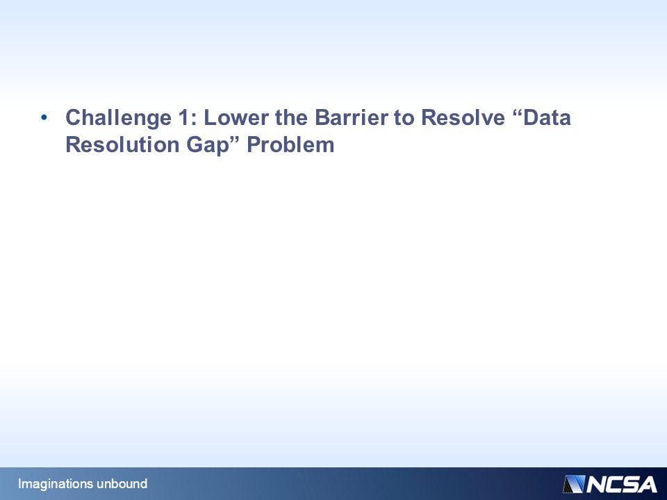 Challenge 1: Lower the Barrier to Resolve Data Resolution Gap Problem Imaginations unbound