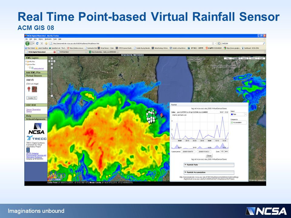 Real Time Point-based Virtual Rainfall Sensor ACM GIS 08 Imaginations unbound