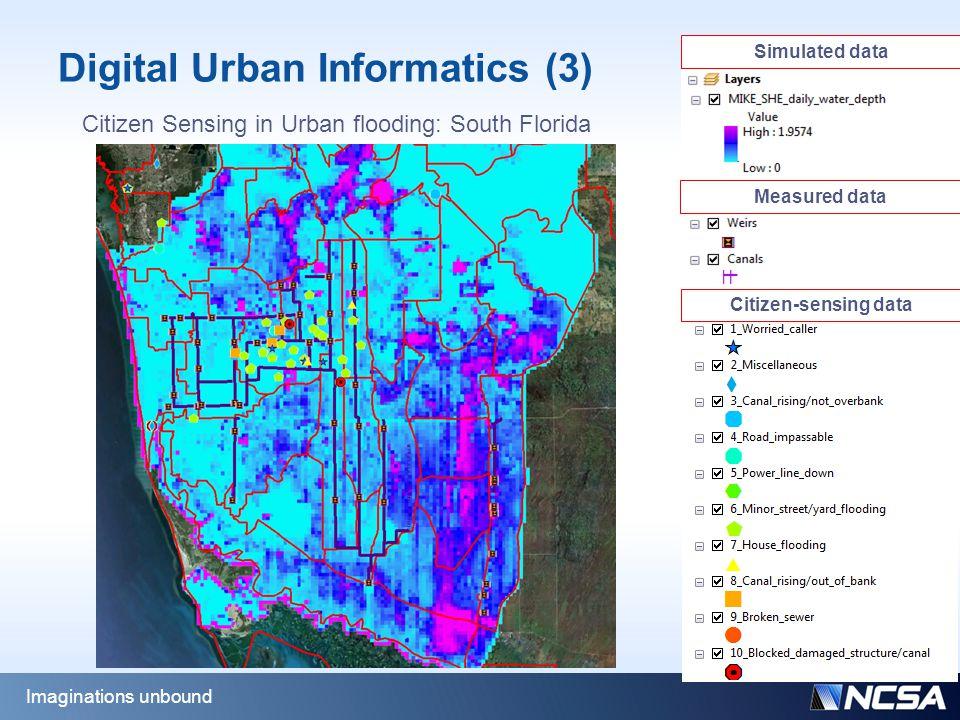 Digital Urban Informatics (3) Imaginations unbound Citizen-sensing data Simulated data Measured data Citizen Sensing in Urban flooding: South Florida