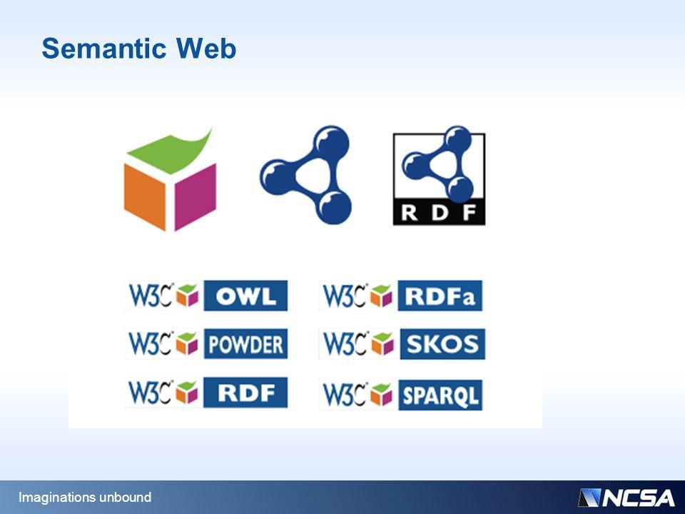 Semantic Web Imaginations unbound