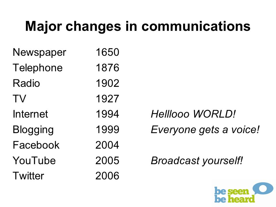 Major changes in communications Newspaper1650 Telephone1876 Radio1902 TV1927 Internet1994Helllooo WORLD! Blogging1999Everyone gets a voice! Facebook20