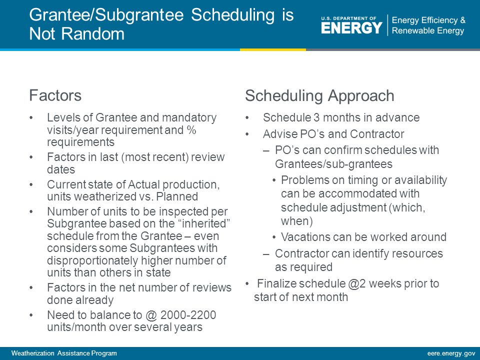 Weatherization Assistance Programeere.energy.gov Grantee/Subgrantee Scheduling is Not Random Factors Levels of Grantee and mandatory visits/year requirement and % requirements Factors in last (most recent) review dates Current state of Actual production, units weatherized vs.