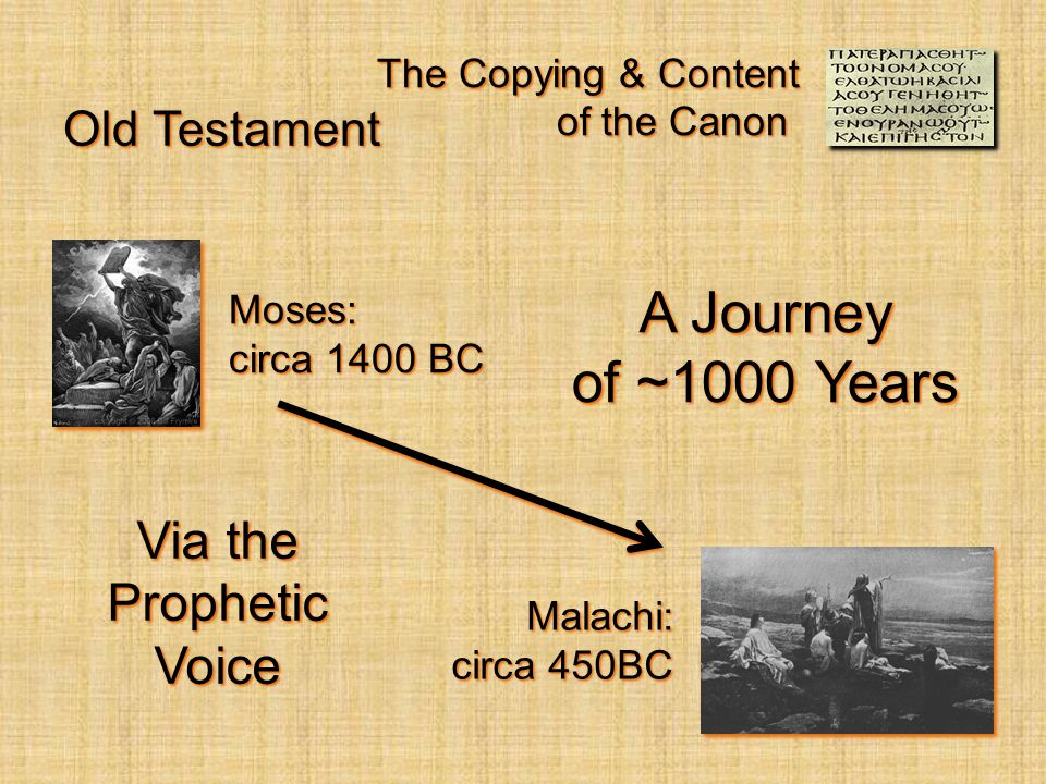 The Copying & Content of the Canon Old Testament A Journey of ~1000 Years Moses: circa 1400 BC Malachi: circa 450BC Via the PropheticVoice
