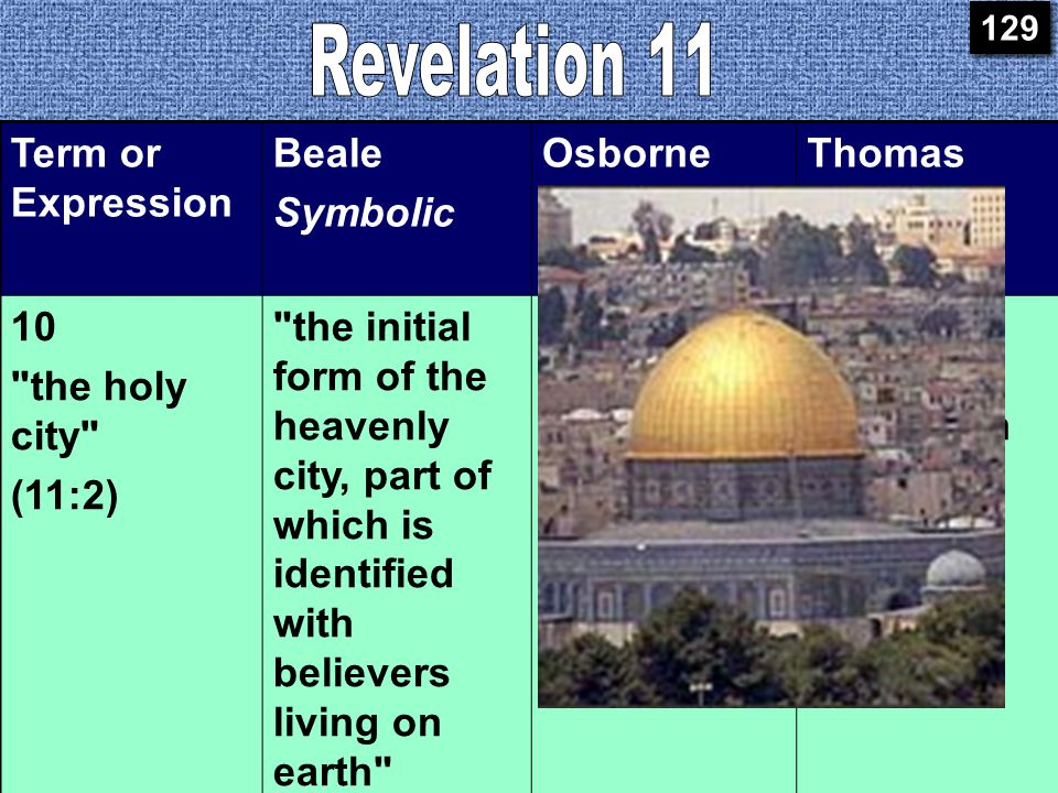 11:2 Holy City Term or Expression Beale Symbolic Osborne Symbolic- Literal Thomas Literal 10 the holy city (11:2) the initial form of the heavenly city, part of which is identified with believers living on earth the people of God the literal city of Jerusalem on earth 129
