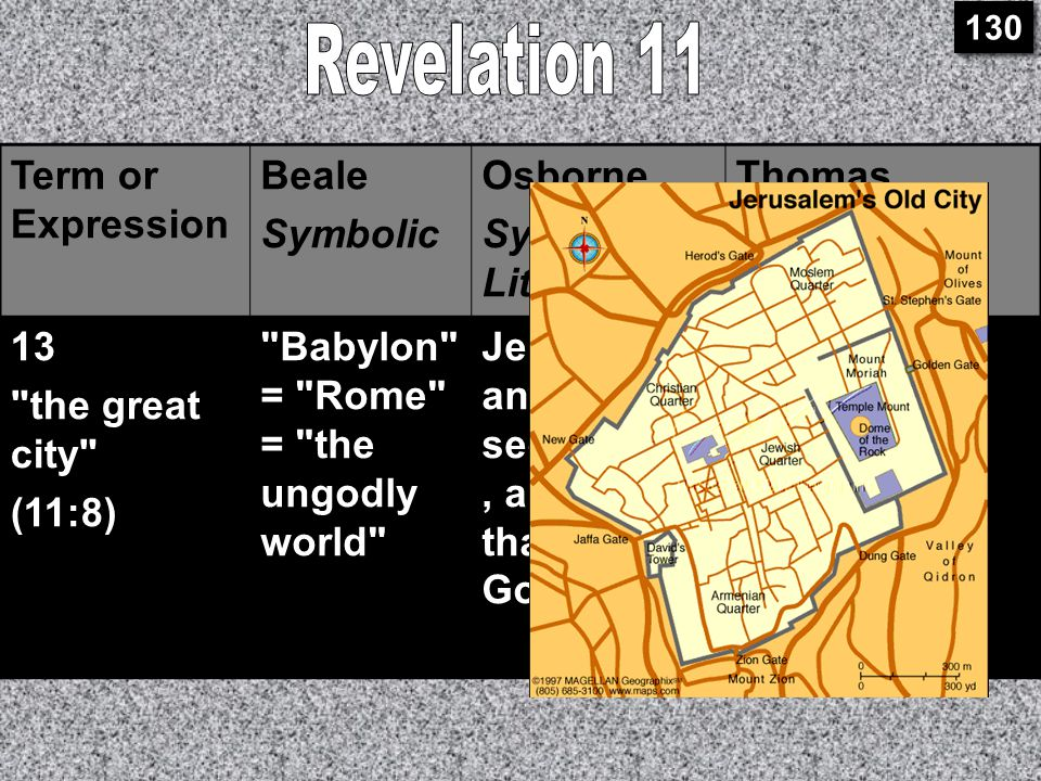 11:8 Great City Term or Expression Beale Symbolic Osborne Symbolic- Literal Thomas Literal 13 the great city (11:8) Babylon = Rome = the ungodly world Jerusalem and Rome; secondarily, all cities that oppose God Jerusalem 130