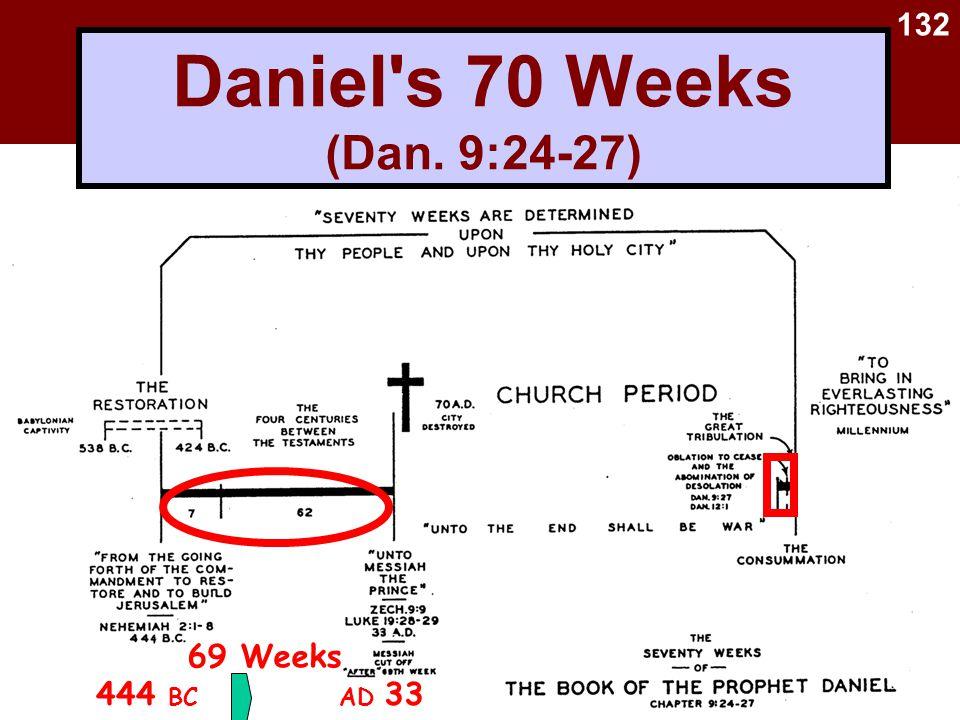 Daniel s 70 Weeks (Dan. 9:24-27) 444 BCAD 33 69 Weeks 132