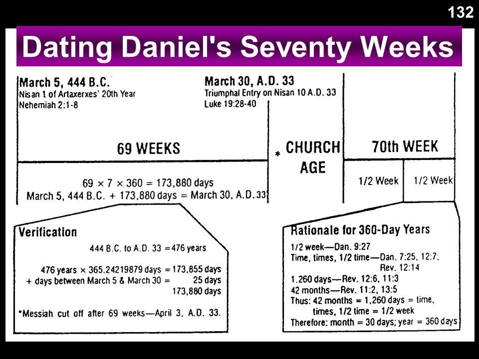 Dating Daniel s Seventy Weeks 132