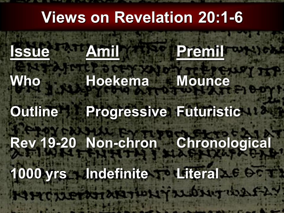 Amil Views on Revelation 20:1-6 Premil Hoekema Mounce Progressive Futuristic Non-chron Chronological Indefinite Literal 427 Issue Who Outline Rev 19-20 1000 yrs