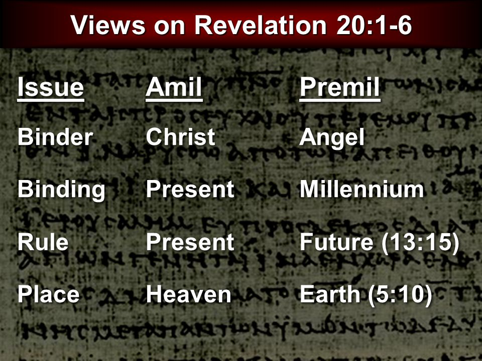 Amil Views on Revelation 20:1-6 Premil Christ Angel Present Millennium Present Future (13:15) Heaven Earth (5:10) Issue Binder Binding Rule Place 427